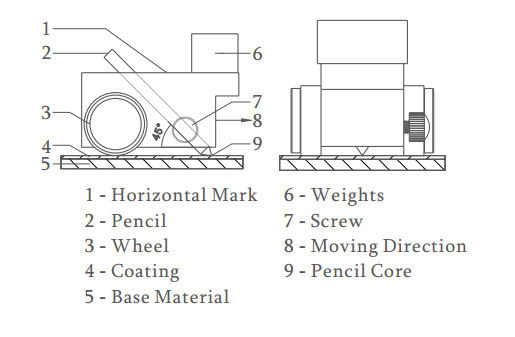 ht 6510p hardness testing machine encil scratch method pencil